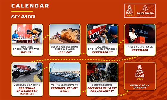 2022 Dakar Key Dates